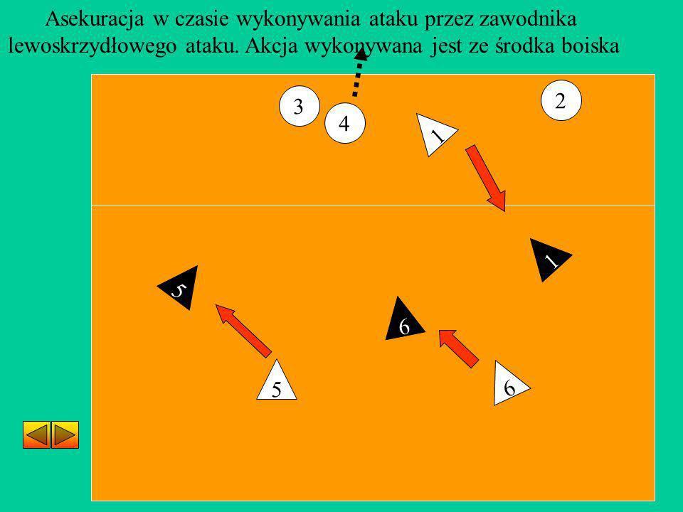 5 6 1 2 3 4 5 6 11 Asekuracja w czasie wykonywania ataku przez zawodnika lewoskrzydłowego ataku. Akcja wykonywana jest ze środka boiska