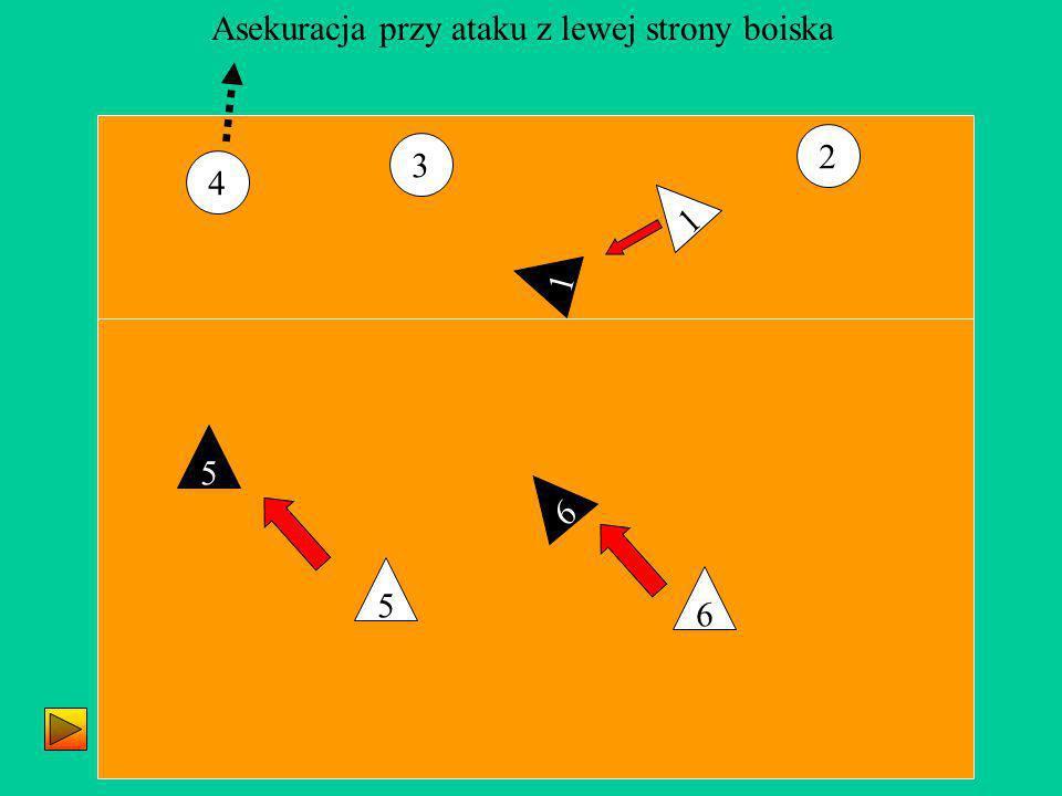 5 6 Asekuracja przy ataku z lewej strony boiska 1 2 3 4 5 6 1