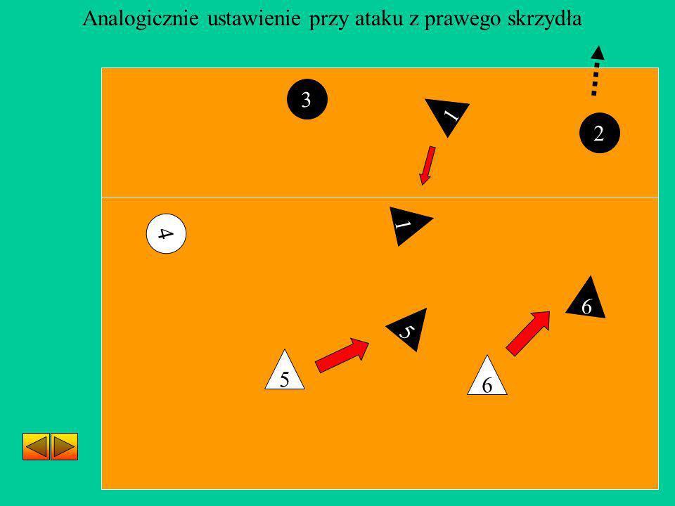 5 6 Analogicznie ustawienie przy ataku z prawego skrzydła 1 2 3 4 5 6 1