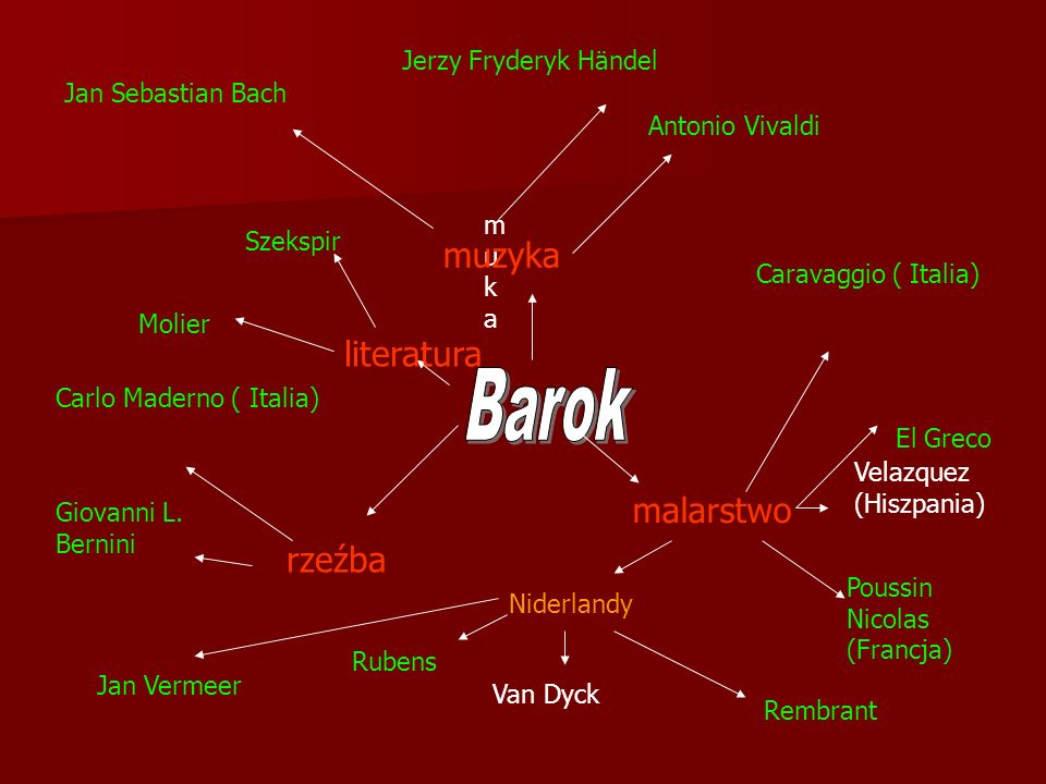Muzyka barokowa Do największych twórców epoki baroku muzykolodzy zaliczają przede wszystkim Jana Sebastiana Bacha, Jerzego Fryderyka Händla oraz Antonia Vivaldiego.