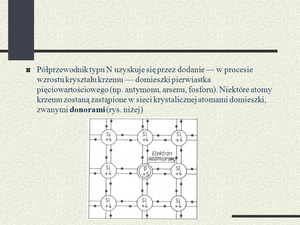Półprzewodnik typu N uzyskuje się przez dodanie w procesie wzrostu kryształu krzemu domieszki pierwiastka pięciowartościowego (np. antymonu, arsenu, f