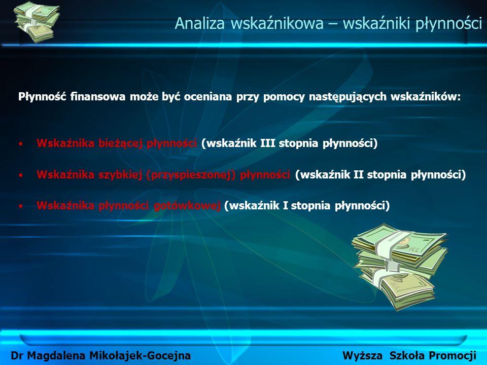 Dr Magdalena Mikołajek-Gocejna Wyższa Szkoła Promocji Mieszko S.A.