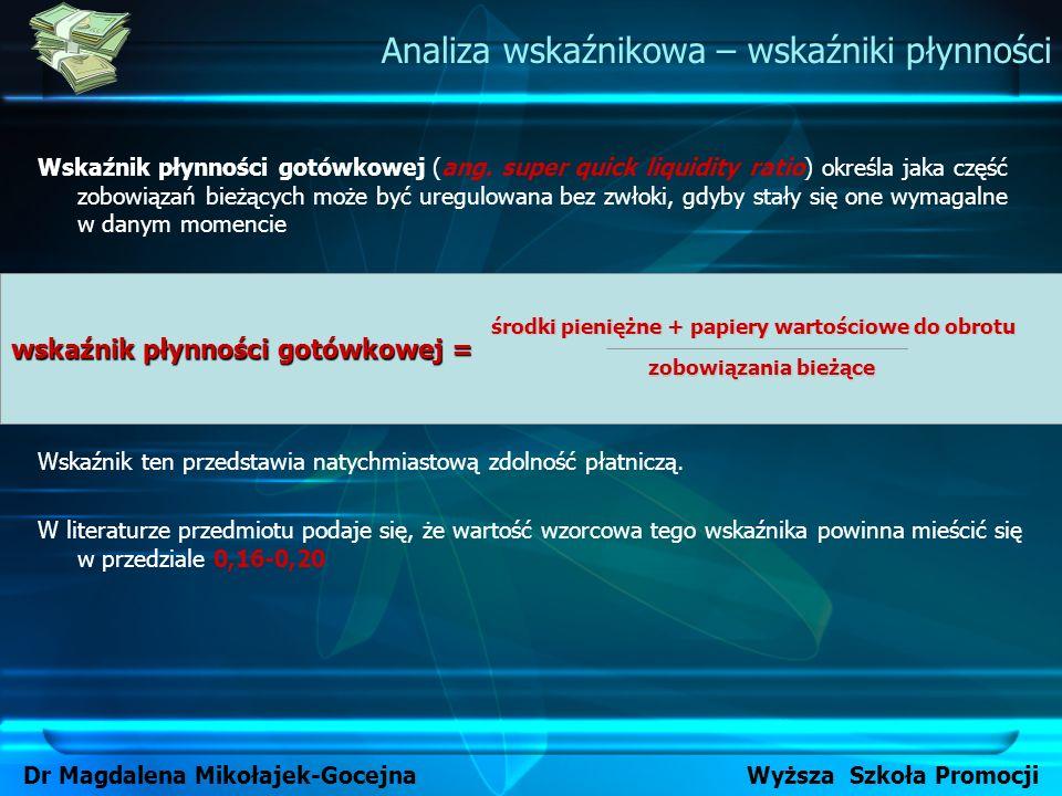 Dr Magdalena Mikołajek-Gocejna Wyższa Szkoła Promocji wskaźniki płynności200520042003 wskaźnik bieżącej płynności1,080,830,60 wskaźnik szybkiej płynności0,860,650,43 wskaźnik płynności gotówkowej0,020,040,02 Mieszko S.A.