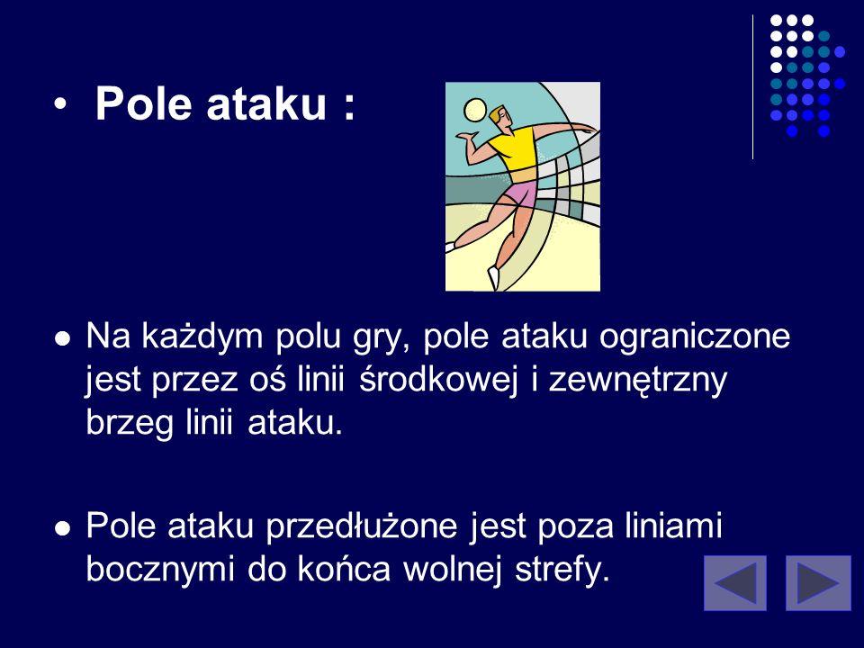 4. Pola boiska : Pole ataku Pole zagrywki Pole zmian (strefa zmian) Pole rozgrzewki Pole kar