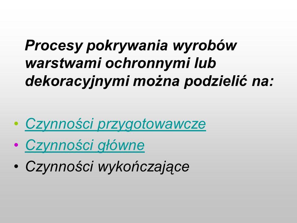 Procesy pokrywania wyrobów warstwami ochronnymi lub dekoracyjnymi można podzielić na: Czynności przygotowawcze Czynności główne Czynności wykończające