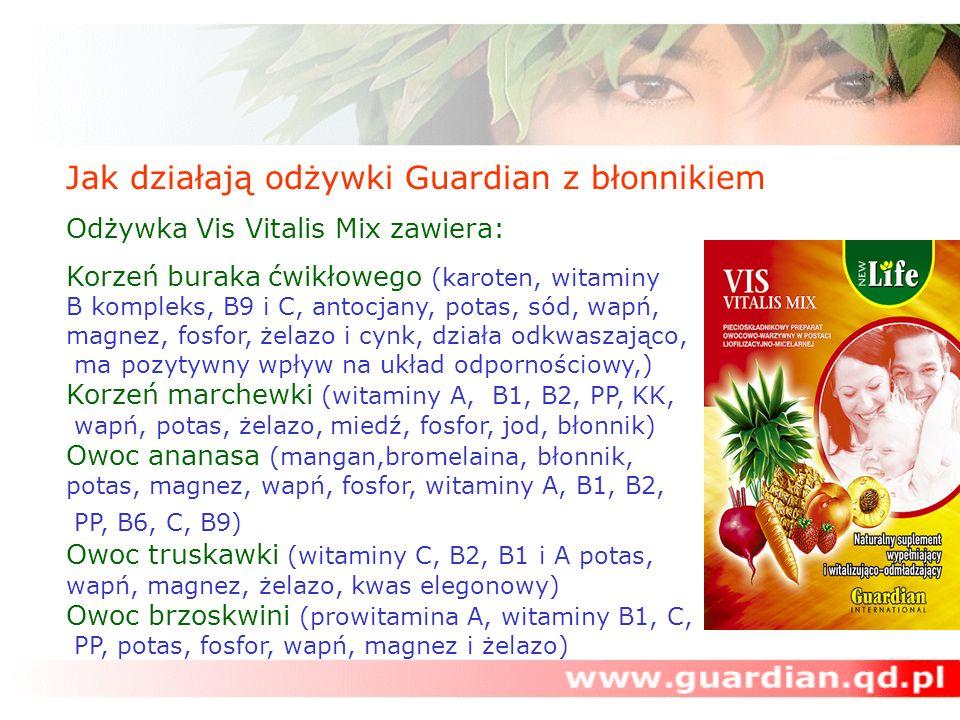 Jak działają odżywki Guardian z błonnikiem Odżywka Vis Vitalis Mix zawiera: Korzeń buraka ćwikłowego (karoten, witaminy B kompleks, B9 i C, antocjany, potas, sód, wapń, magnez, fosfor, żelazo i cynk, działa odkwaszająco, ma pozytywny wpływ na układ odpornościowy,) Korzeń marchewki (witaminy A, B1, B2, PP, KK, wapń, potas, żelazo, miedź, fosfor, jod, błonnik) Owoc ananasa (mangan,bromelaina, błonnik, potas, magnez, wapń, fosfor, witaminy A, B1, B2, PP, B6, C, B9) Owoc truskawki (witaminy C, B2, B1 i A potas, wapń, magnez, żelazo, kwas elegonowy) Owoc brzoskwini (prowitamina A, witaminy B1, C, PP, potas, fosfor, wapń, magnez i żelazo)
