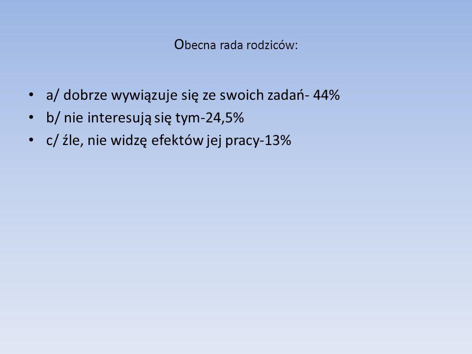 O becna rada rodziców: a/ dobrze wywiązuje się ze swoich zadań- 44% b/ nie interesują się tym-24,5% c/ źle, nie widzę efektów jej pracy-13%