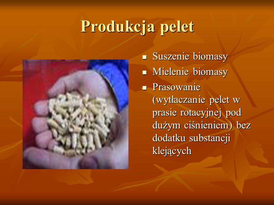 Produkcja pelet Suszenie biomasy Suszenie biomasy Mielenie biomasy Mielenie biomasy Prasowanie (wytłaczanie pelet w prasie rotacyjnej pod dużym ciśnie