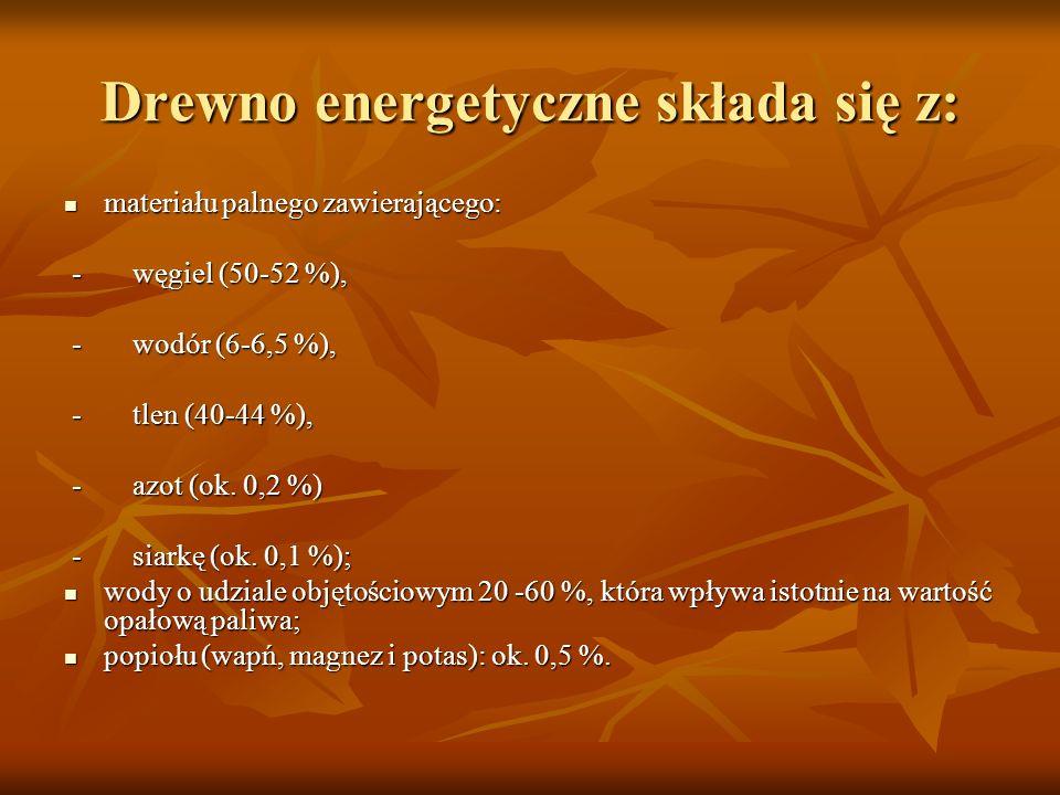 Drewno energetyczne składa się z: materiału palnego zawierającego: materiału palnego zawierającego: - węgiel (50-52 %), - węgiel (50-52 %), - wodór (6