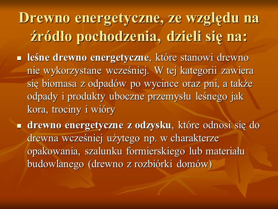 Drewno energetyczne, ze względu na źródło pochodzenia, dzieli się na: leśne drewno energetyczne, które stanowi drewno nie wykorzystane wcześniej. W te