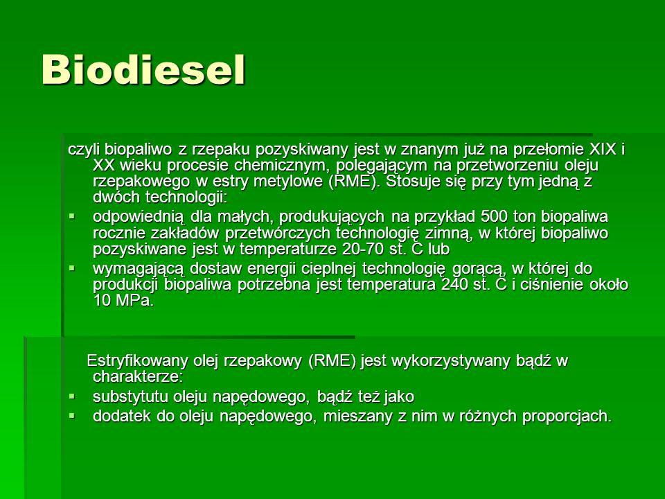 Biodiesel czyli biopaliwo z rzepaku pozyskiwany jest w znanym już na przełomie XIX i XX wieku procesie chemicznym, polegającym na przetworzeniu oleju