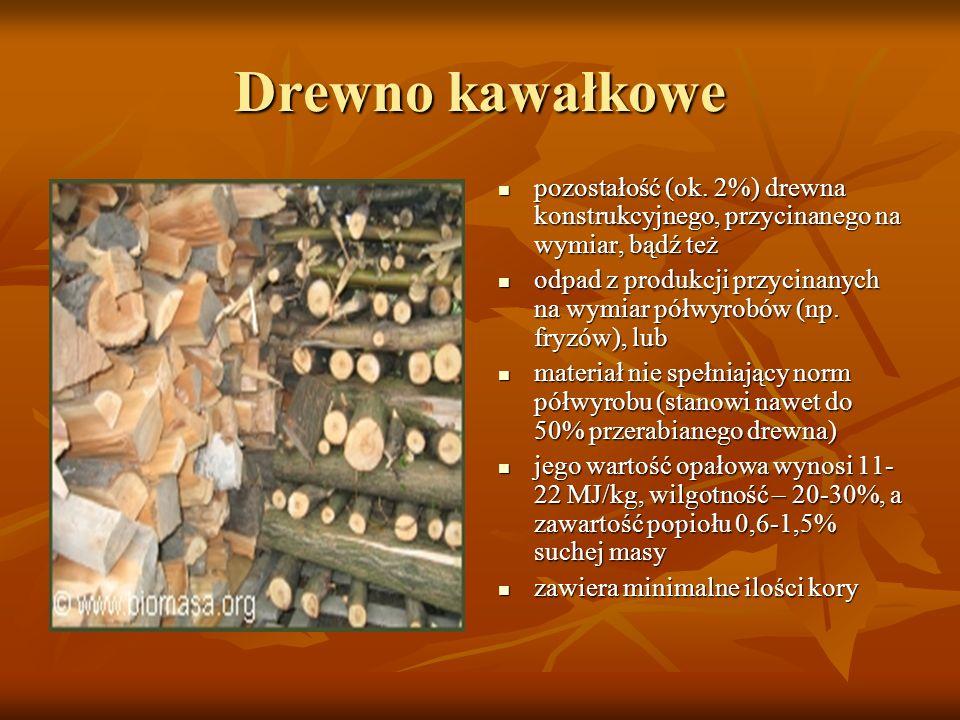 Drewno kawałkowe pozostałość (ok. 2%) drewna konstrukcyjnego, przycinanego na wymiar, bądź też pozostałość (ok. 2%) drewna konstrukcyjnego, przycinane