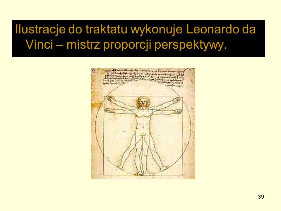 39 Ilustracje do traktatu wykonuje Leonardo da Vinci – mistrz proporcji perspektywy.