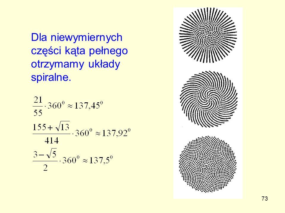 73 Dla niewymiernych części kąta pełnego otrzymamy układy spiralne.