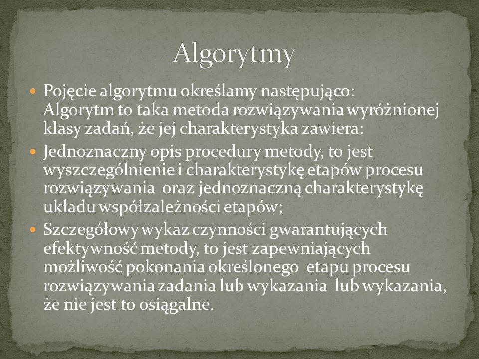Innymi słowy: algorytm jest to uniwersalna metoda efektywnego rozwiązywania pewnej klasy zadań charakteryzująca się jednoznacznością i szczegółowością opisu.