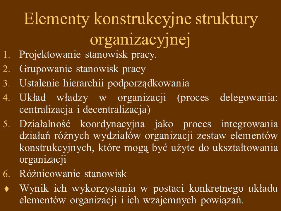 Elementy konstrukcyjne struktury organizacyjnej 1. Projektowanie stanowisk pracy. 2. Grupowanie stanowisk pracy 3. Ustalenie hierarchii podporządkowan
