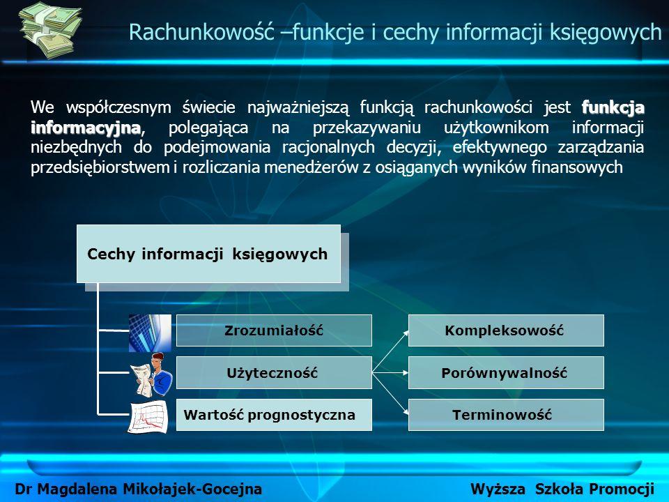 Rachunkowość –funkcje i cechy informacji księgowych Dr Magdalena Mikołajek-Gocejna Wyższa Szkoła Promocji funkcja informacyjna We współczesnym świecie