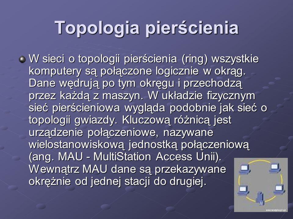Topologia pierścienia W sieci o topologii pierścienia (ring) wszystkie komputery są połączone logicznie w okrąg. Dane wędrują po tym okręgu i przechod
