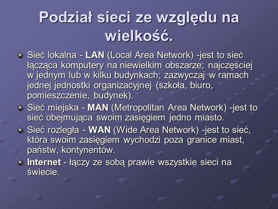 Podział sieci ze względu na wielkość. Sieć lokalna - LAN (Local Area Network) -jest to sieć łącząca komputery na niewielkim obszarze; najczęściej w je
