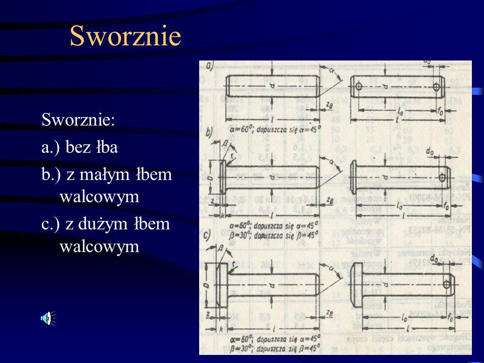 Sworznie Sworznie: a.) bez łba b.) z małym łbem walcowym c.) z dużym łbem walcowym