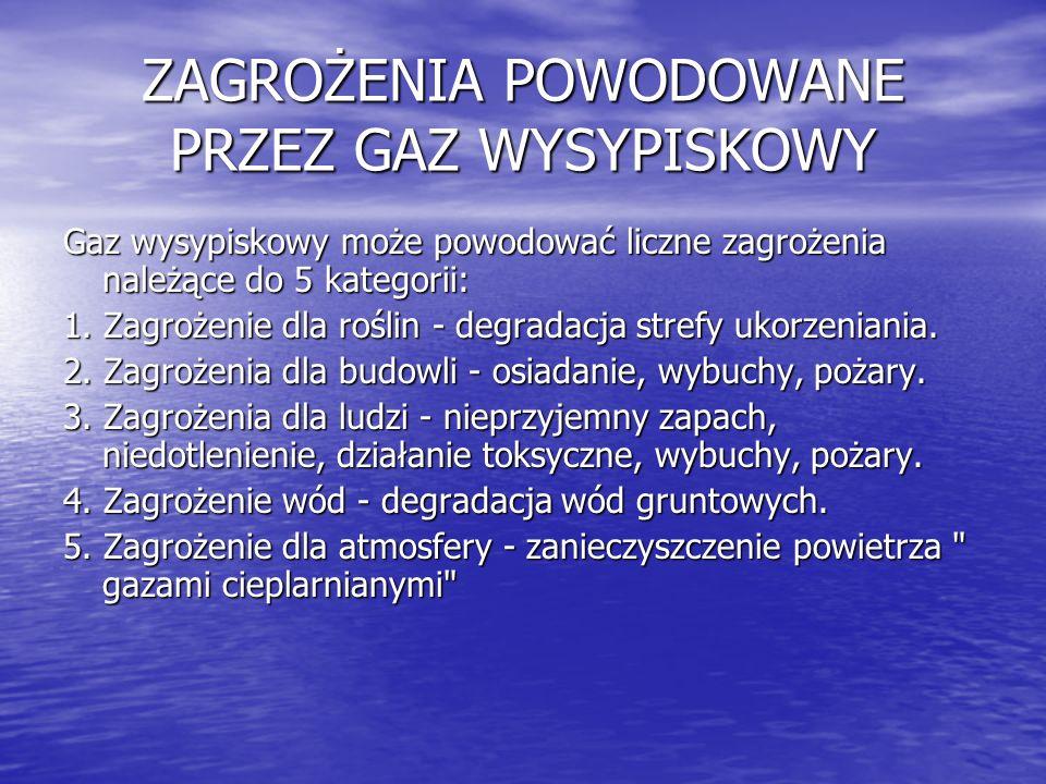 ZAGROŻENIA POWODOWANE PRZEZ GAZ WYSYPISKOWY Gaz wysypiskowy może powodować liczne zagrożenia należące do 5 kategorii: 1.
