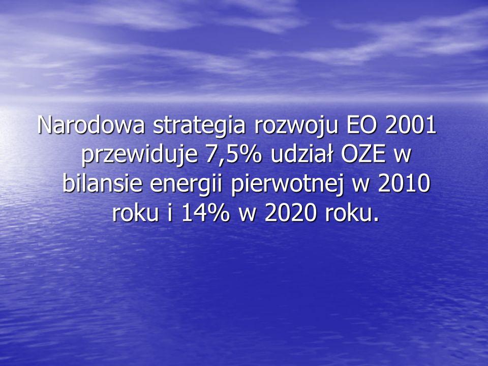 Narodowa strategia rozwoju EO 2001 przewiduje 7,5% udział OZE w bilansie energii pierwotnej w 2010 roku i 14% w 2020 roku.
