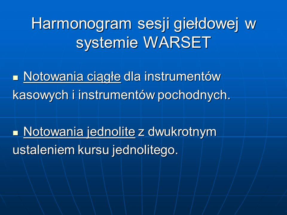 Harmonogram sesji giełdowej w systemie WARSET Notowania ciągłe dla instrumentów Notowania ciągłe dla instrumentów kasowych i instrumentów pochodnych.