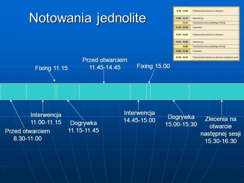 Notowania jednolite Przed otwarciem 8.30-11.00 Fixing 11.15 Fixing 15.00 Dogrywka 15.00-15.30 Zlecenia na otwarcie następnej sesji 15.30-16.30 Interwe