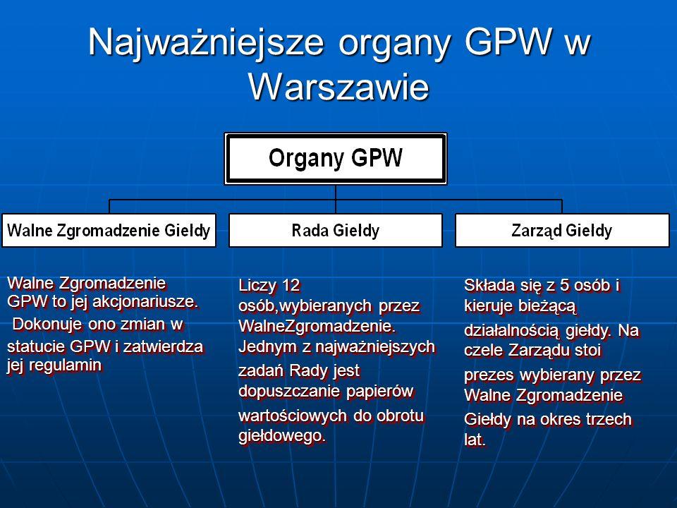 Najważniejsze organy GPW w Warszawie Walne Zgromadzenie GPW to jej akcjonariusze. Dokonuje ono zmian w Dokonuje ono zmian w statucie GPW i zatwierdza