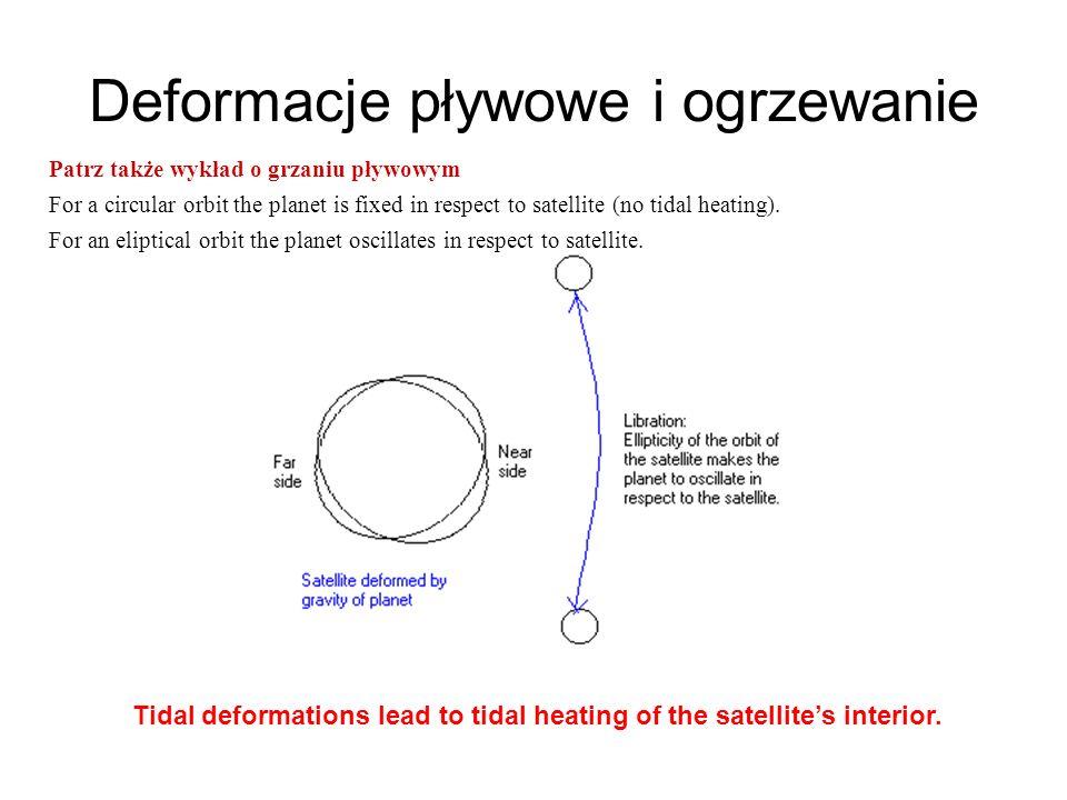 Deformacje pływowe i ogrzewanie Patrz także wykład o grzaniu pływowym For a circular orbit the planet is fixed in respect to satellite (no tidal heati