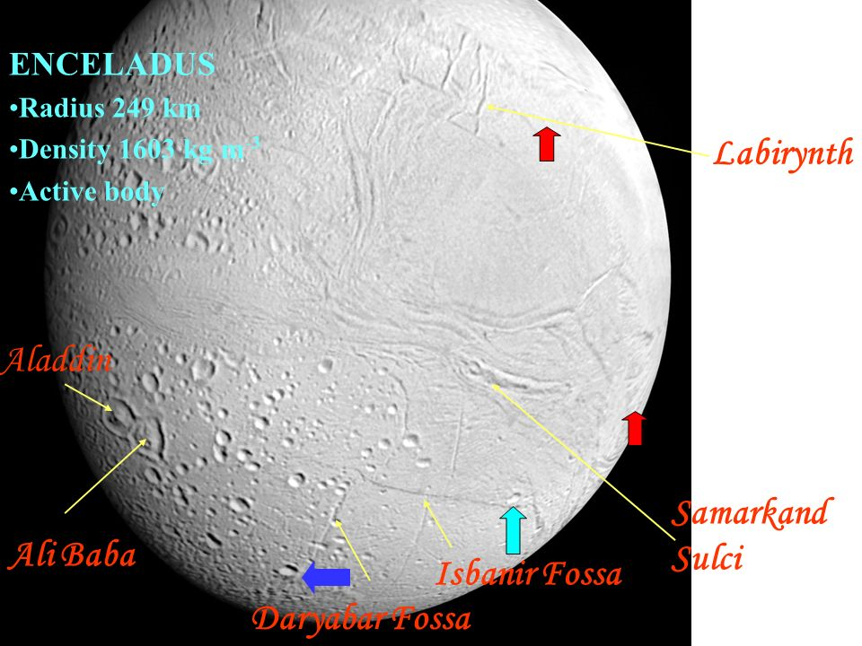 Samarkand Sulci Labirynth Ali Baba Aladdin Daryabar Fossa Isbanir Fossa ENCELADUS Radius 249 km Density 1603 kg m -3 Active body