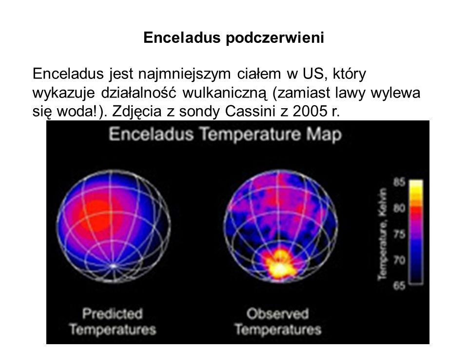 Dione (trailing hemisphere) DIONE Radius 559 km Density 1498 kg m -3 Recently active body (i.e.