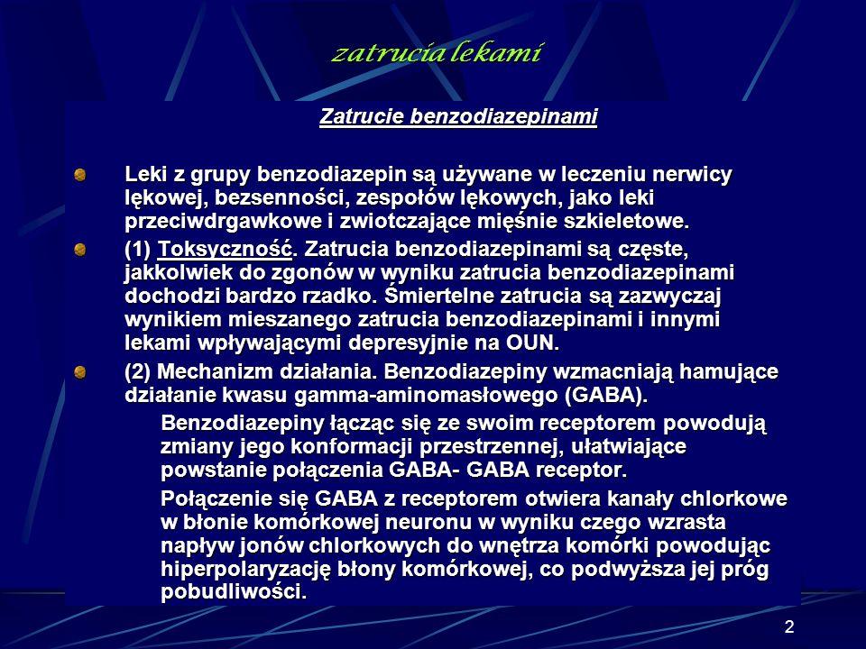 42 Zespół cholinolityczny Przedawkowanie (zespół cholionergiczny): Skurcz oskrzeli Nadmierne wydzielanie (poty, biegunka, łzawienie, nadmierne wydzielanie w drzewie oskrzelowym).