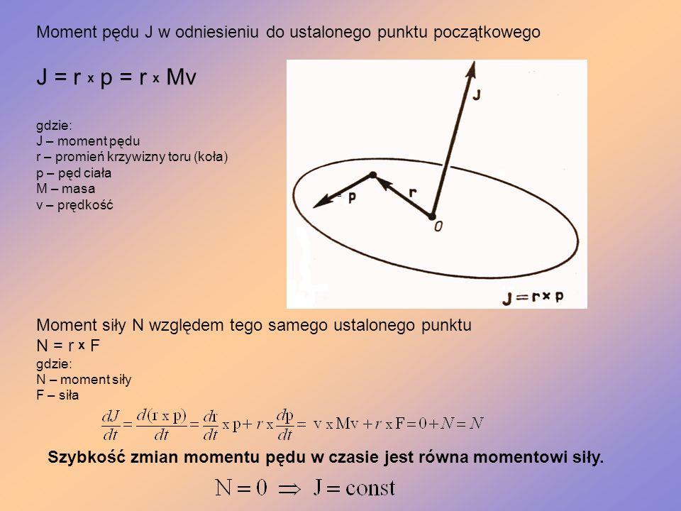 Moment pędu J w odniesieniu do ustalonego punktu początkowego J = r x p = r x Mv gdzie: J – moment pędu r – promień krzywizny toru (koła) p – pęd ciał
