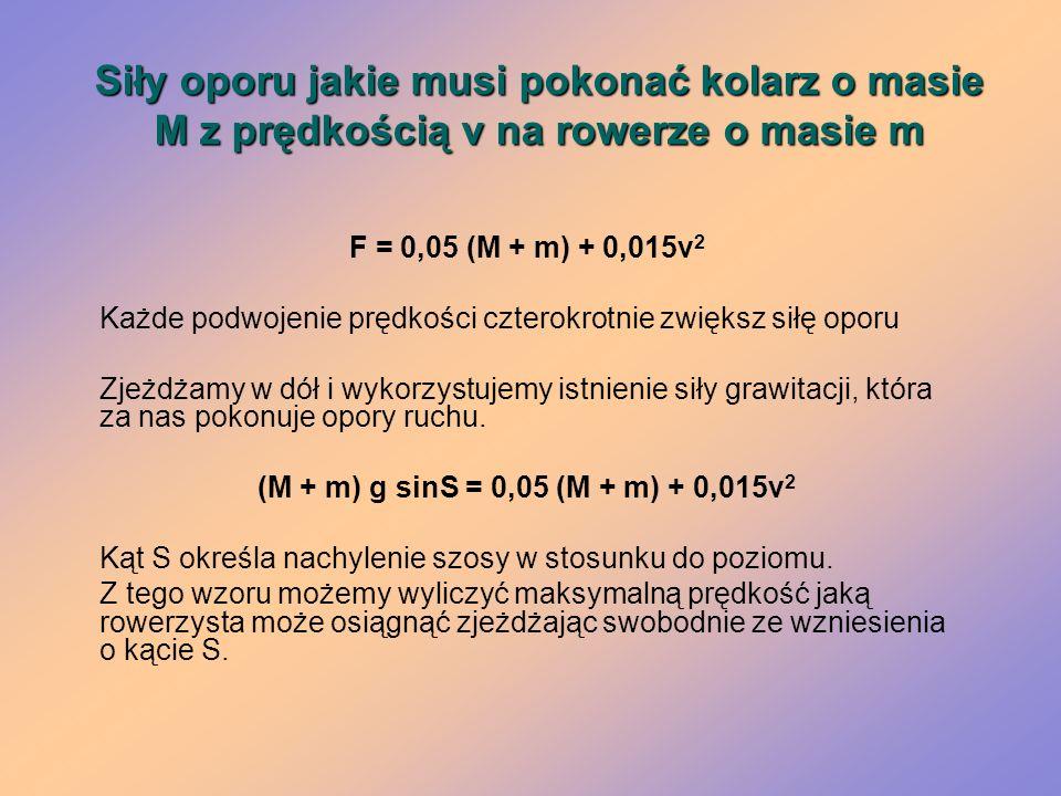 Siły oporu jakie musi pokonać kolarz o masie M z prędkością v na rowerze o masie m F = 0,05 (M + m) + 0,015v 2 Każde podwojenie prędkości czterokrotni