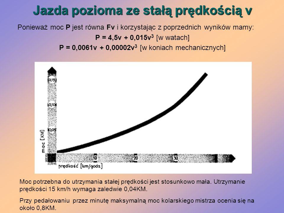 Jazda pozioma ze stałą prędkością v Ponieważ moc P jest równa Fv i korzystając z poprzednich wyników mamy: P = 4,5v + 0,015v 3 [w watach] P = 0,0061v