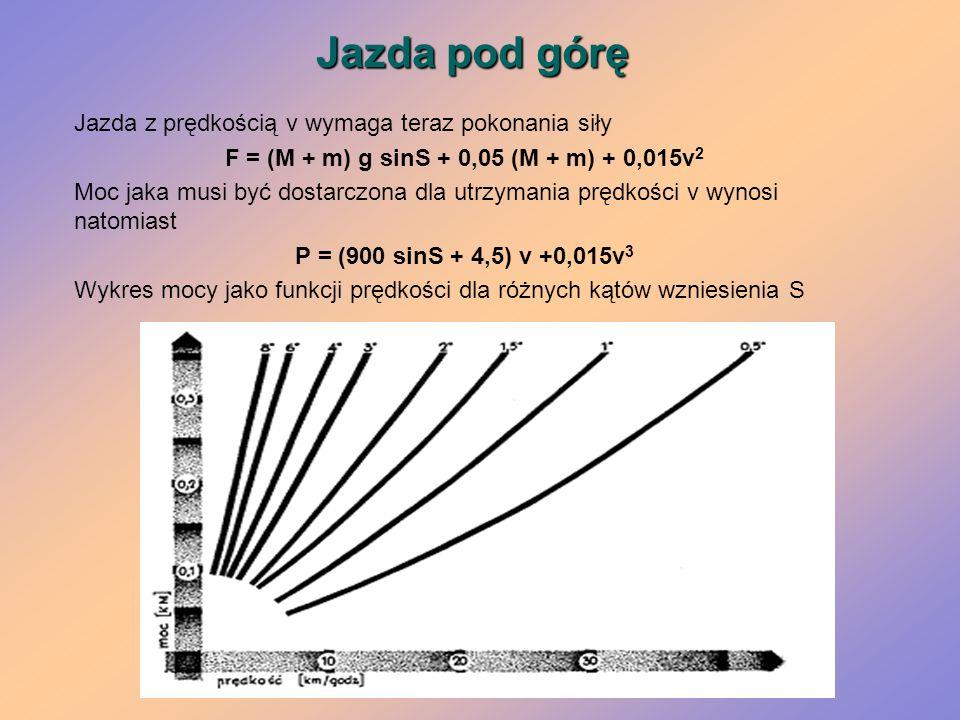 Jazda pod górę Jazda z prędkością v wymaga teraz pokonania siły F = (M + m) g sinS + 0,05 (M + m) + 0,015v 2 Moc jaka musi być dostarczona dla utrzyma