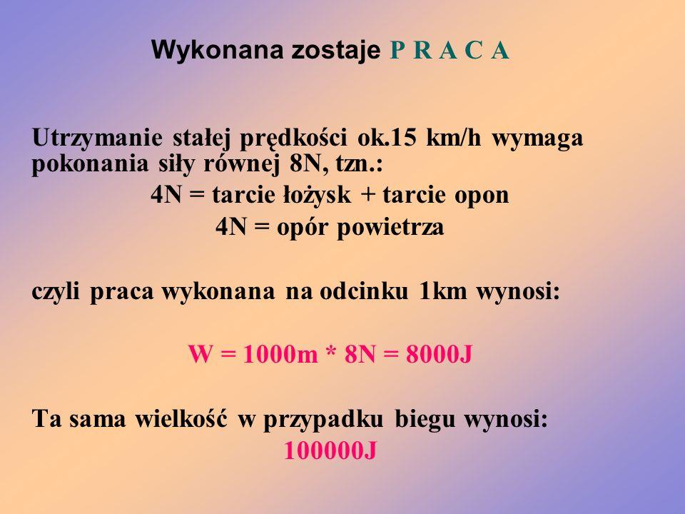Wykonana zostaje P R A C A Utrzymanie stałej prędkości ok.15 km/h wymaga pokonania siły równej 8N, tzn.: 4N = tarcie łożysk + tarcie opon 4N = opór po