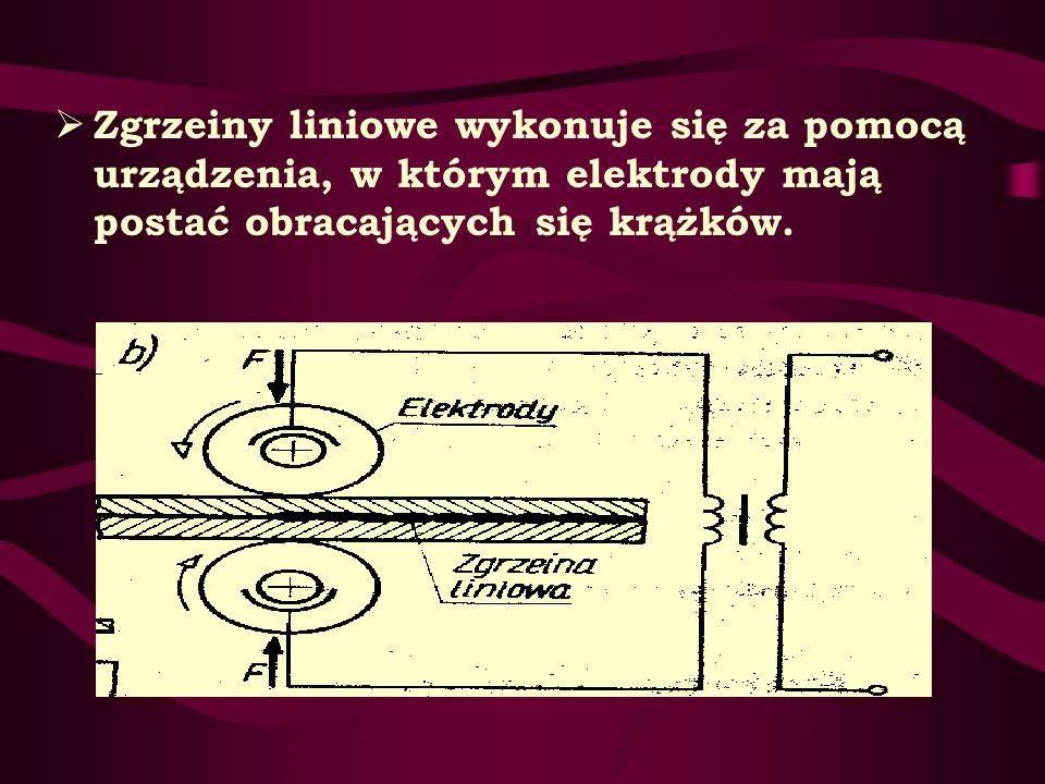 Zgrzeiny liniowe wykonuje się za pomocą urządzenia, w którym elektrody mają postać obracających się krążków.