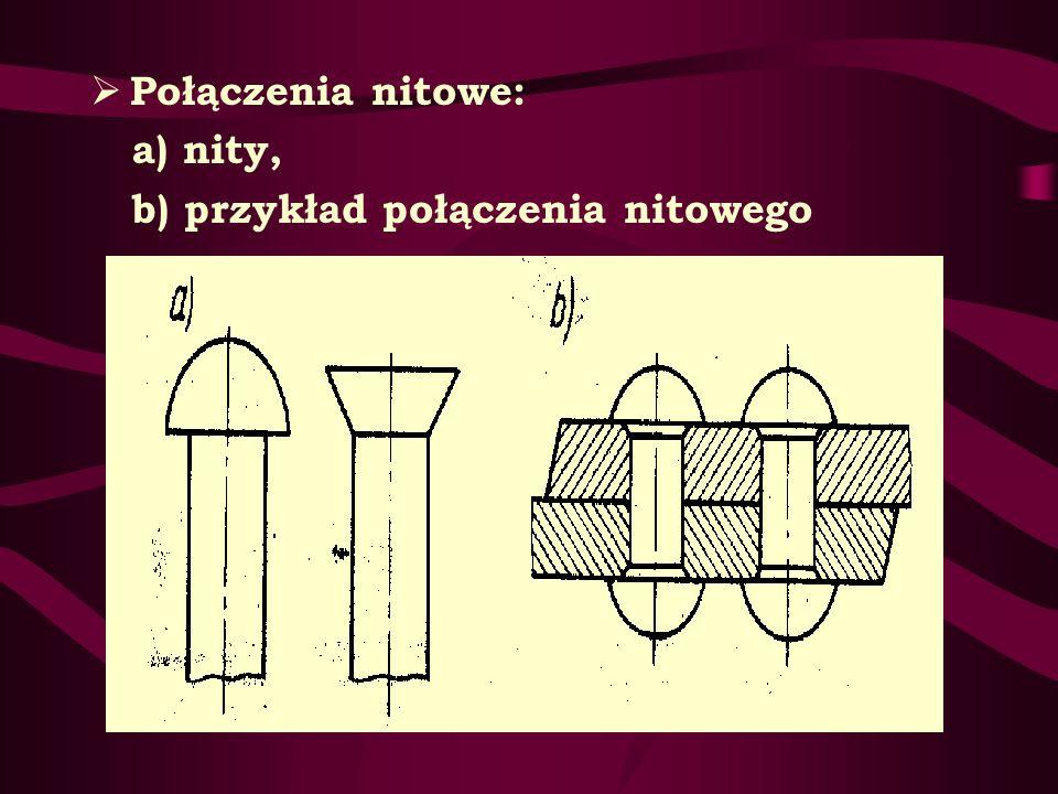 Połączenia nitowe: a) nity, b) przykład połączenia nitowego
