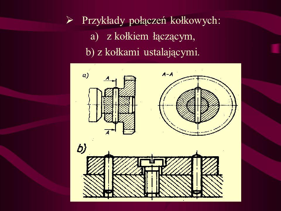 Przykłady połączeń kołkowych: a)z kołkiem łączącym, b) z kołkami ustalającymi.