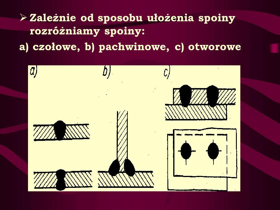 Zależnie od sposobu ułożenia spoiny rozróżniamy spoiny: a) czołowe, b) pachwinowe, c) otworowe