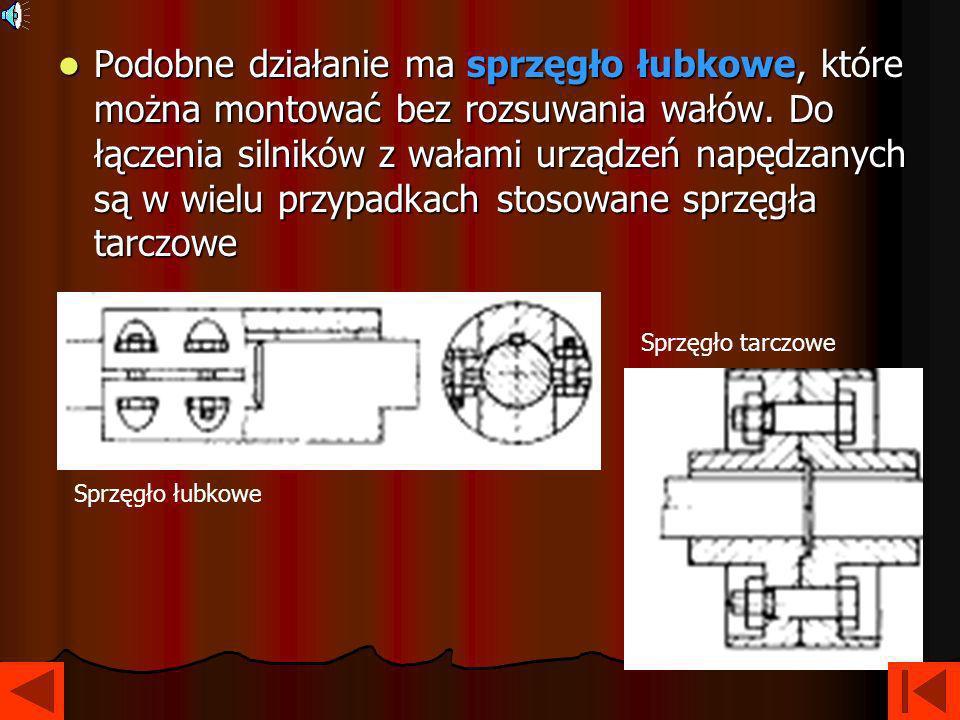 KONIEC Bibliografia: Bibliografia:Internet Podstawy technologii i konstrukcji mechanicznych- Andrzej Potyński AUTOR: Marcin Witkowski kl.