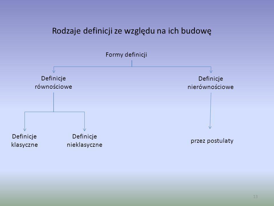 13 Rodzaje definicji ze względu na ich budowę Definicje równościowe Definicje nierównościowe Formy definicji Definicje klasyczne Definicje nieklasyczn