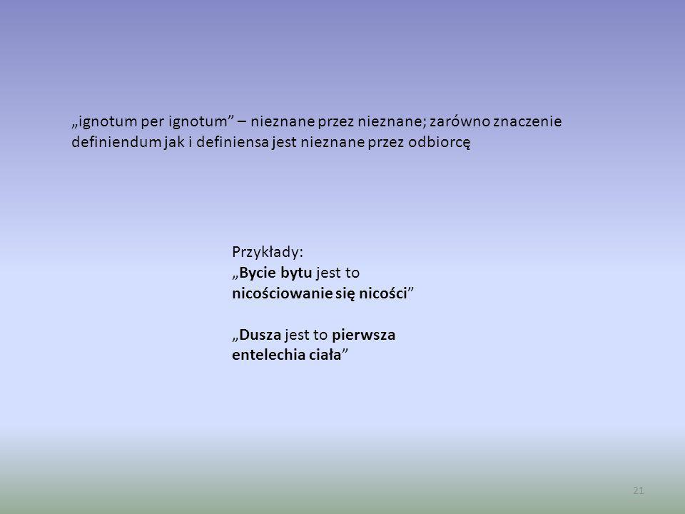21 ignotum per ignotum – nieznane przez nieznane; zarówno znaczenie definiendum jak i definiensa jest nieznane przez odbiorcę Przykłady: Bycie bytu je