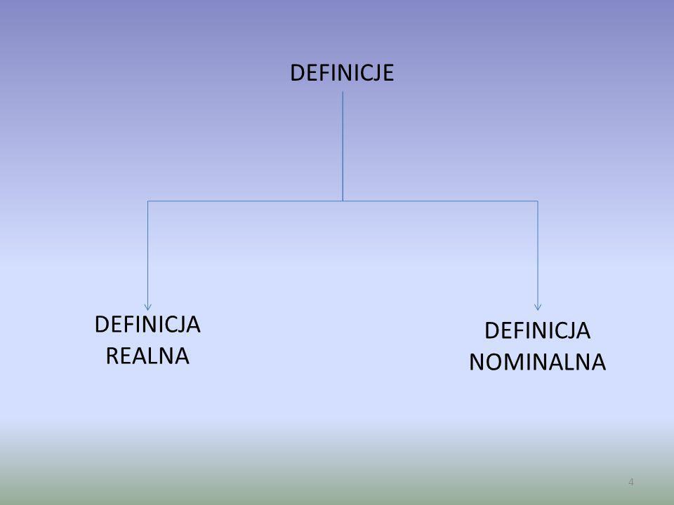 5 Definicja realna – jest to zdanie, które wskazuje na istotę danego przedmiotu, czyli na jego najważniejszą własność (cechy istotne przedmiotu definiowanego).