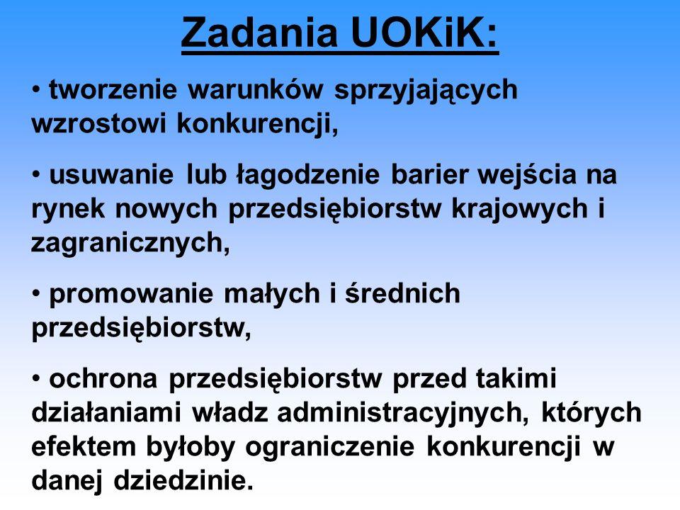 Zadania UOKiK: tworzenie warunków sprzyjających wzrostowi konkurencji, usuwanie lub łagodzenie barier wejścia na rynek nowych przedsiębiorstw krajowyc