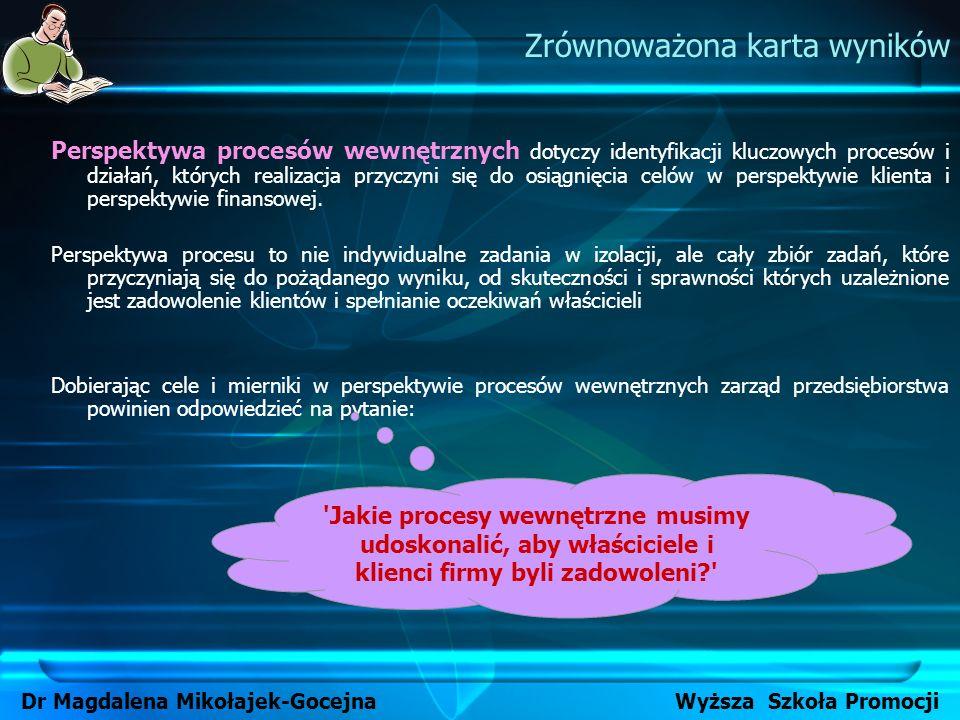 Zrównoważona karta wyników Dr Magdalena Mikołajek-Gocejna Wyższa Szkoła Promocji Perspektywa procesów wewnętrznych dotyczy identyfikacji kluczowych pr