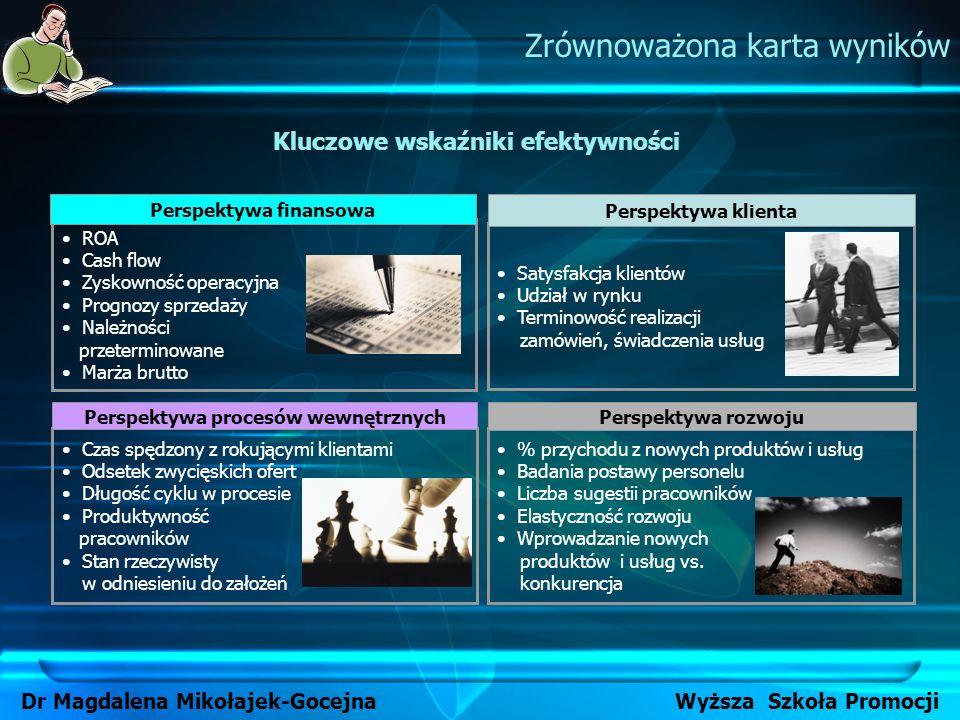 Zrównoważona karta wyników Dr Magdalena Mikołajek-Gocejna Wyższa Szkoła Promocji ROA Cash flow Zyskowność operacyjna Prognozy sprzedaży Należności prz