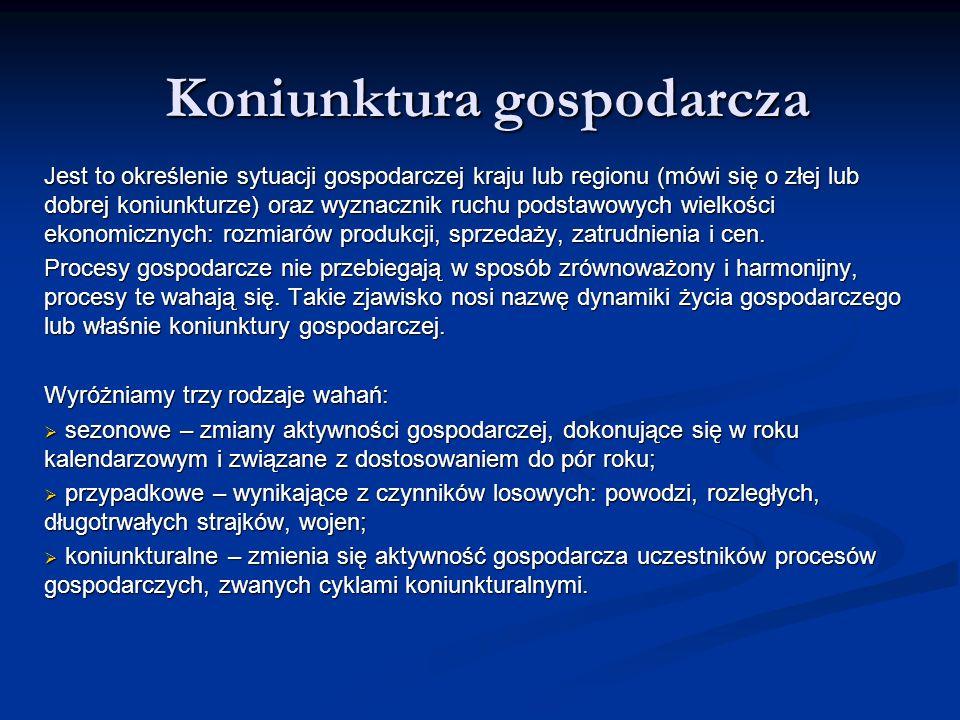 Koniunktura gospodarcza Jest to określenie sytuacji gospodarczej kraju lub regionu (mówi się o złej lub dobrej koniunkturze) oraz wyznacznik ruchu pod